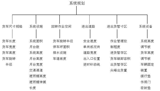 系统规划.jpg
